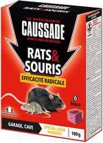 Privilégier le poison en bloc contre les rats et les souris au poulailler